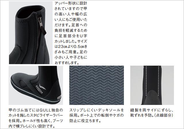 GSブーツ詳細