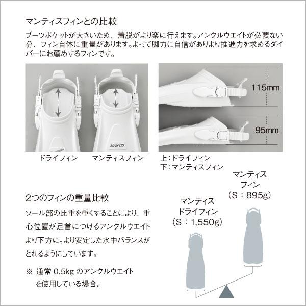 GULL マンティスドライフィン詳細