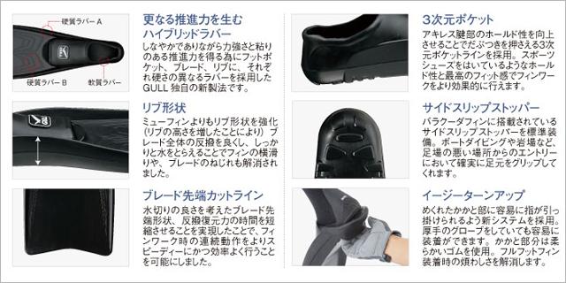 GULL スーパーミュー詳細
