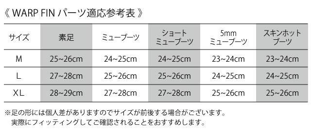 ワープフィン・ブーツ対応表
